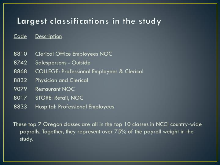 Largest classifications in the study
