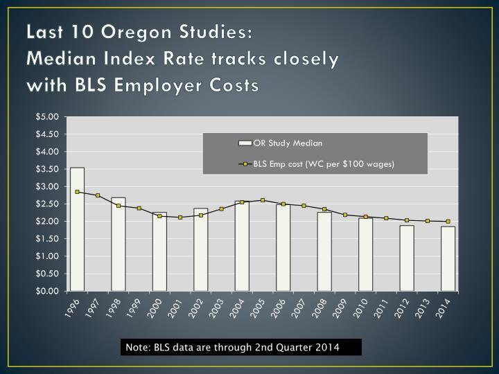 Last 10 Oregon Studies: