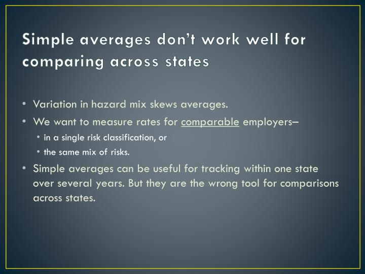 Simple averages don't work well for comparing across states