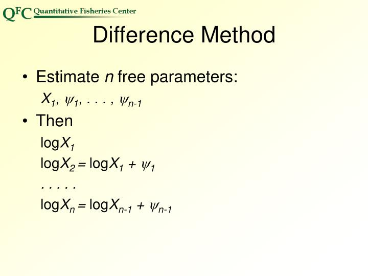 Difference Method