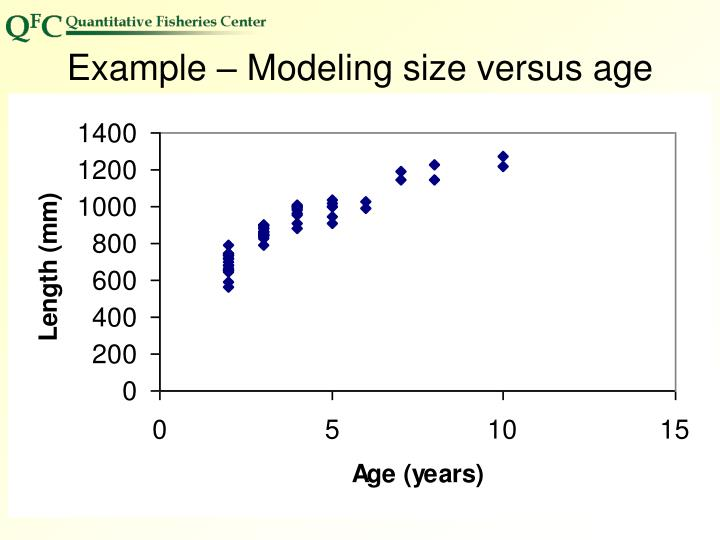 Example – Modeling size versus age