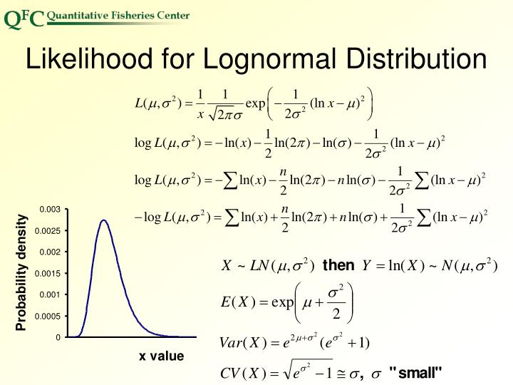Likelihood for Lognormal Distribution