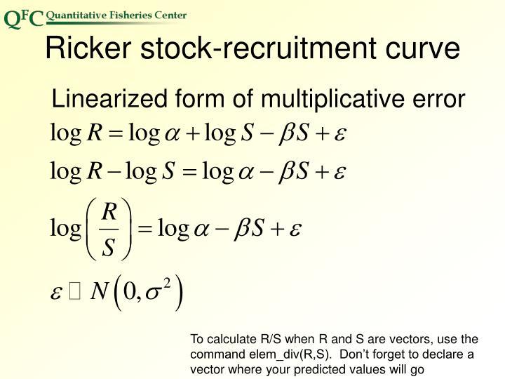 Ricker stock-recruitment curve