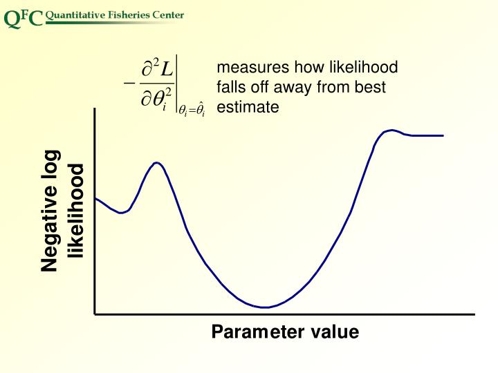 measures how likelihood falls off away from best estimate