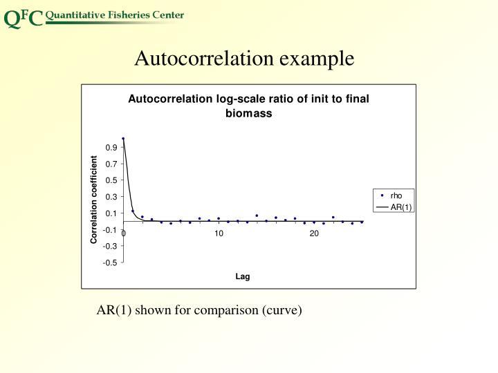 Autocorrelation example