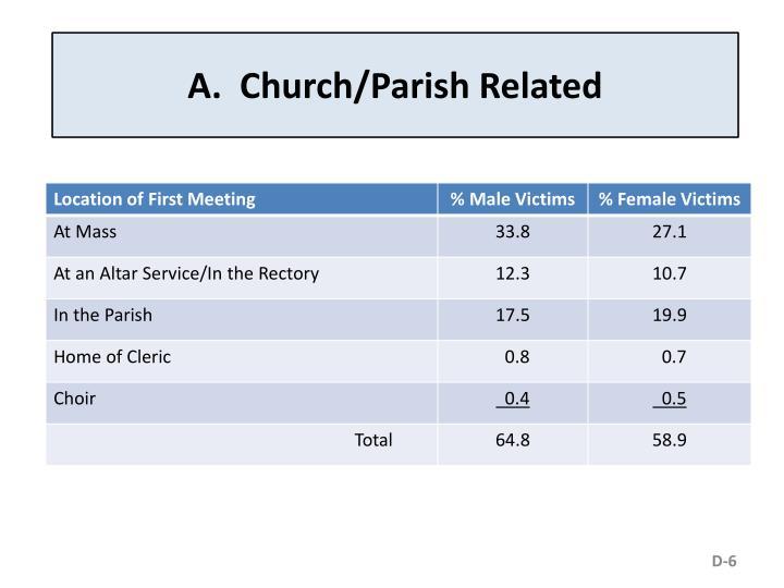 A.  Church/Parish Related