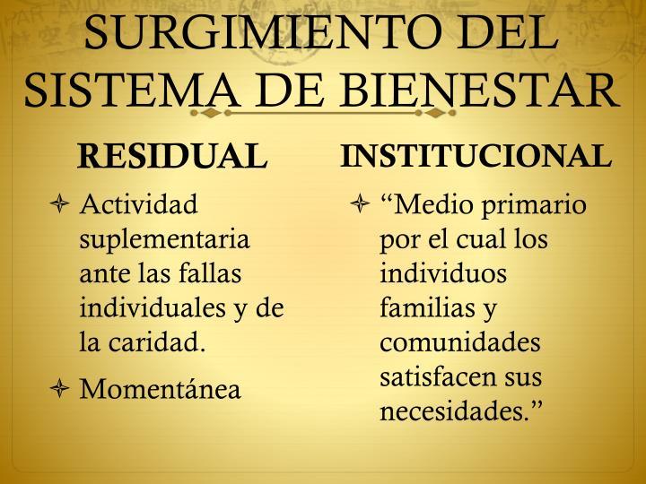SURGIMIENTO DEL SISTEMA DE BIENESTAR