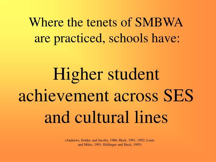Where the tenets of SMBWA