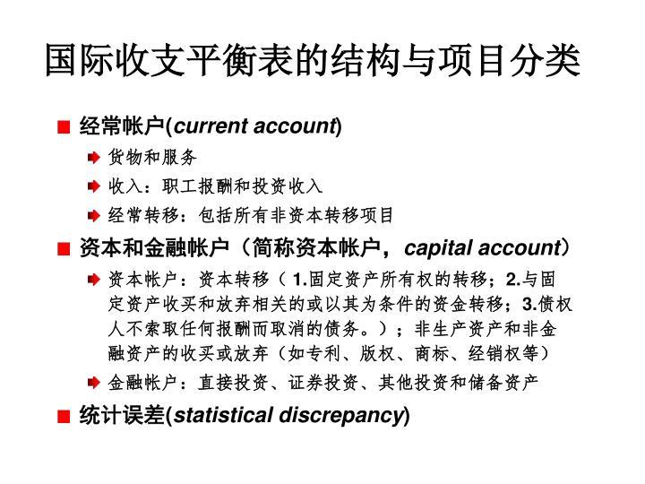 国际收支平衡表的结构与项目分类