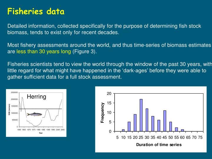 Fisheries data