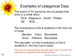 examples of categorical data