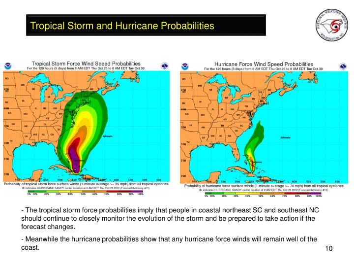 Tropical Storm and Hurricane Probabilities