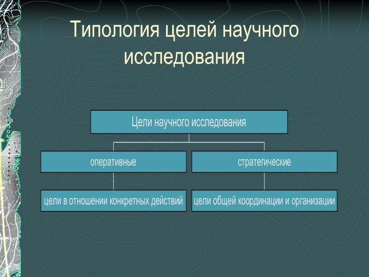 Типология целей научного исследования