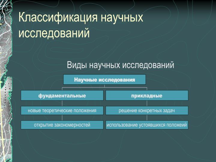 Классификация научных исследований