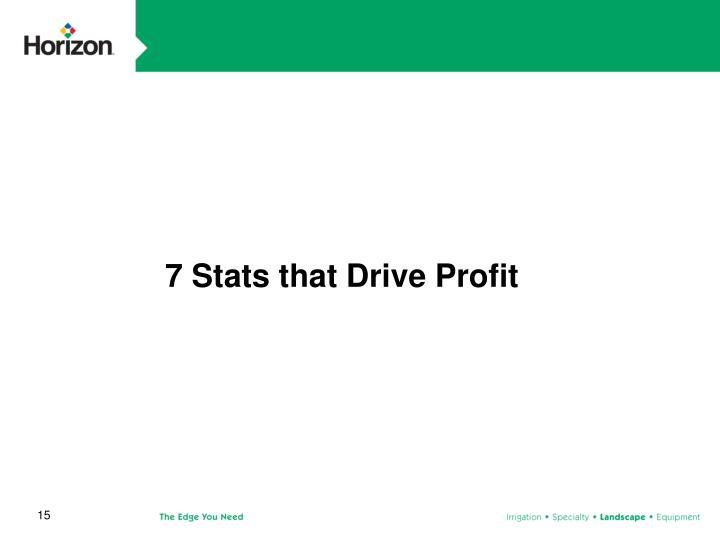 7 Stats that Drive Profit