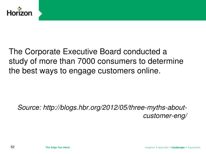 The Corporate Executive Board conducted a study of more than 7000 consumers to determine the best ways to engage customers online.