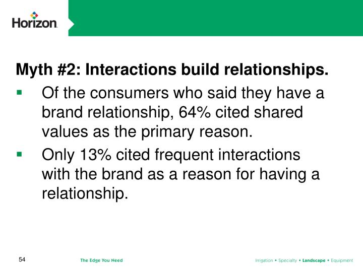 Myth #2: Interactions build relationships.
