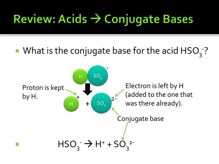 Review: Acids