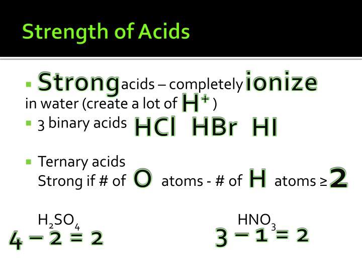 Strength of Acids