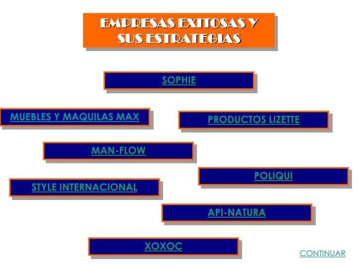 EMPRESAS EXITOSAS Y SUS ESTRATEGIAS