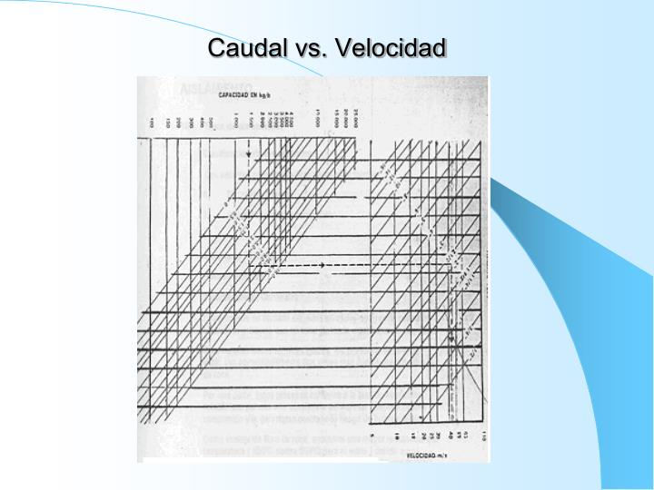 Caudal vs. Velocidad