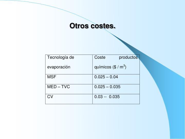Otros costes.