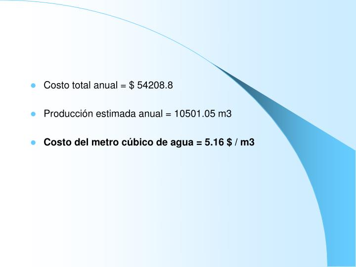 Costo total anual = $ 54208.8