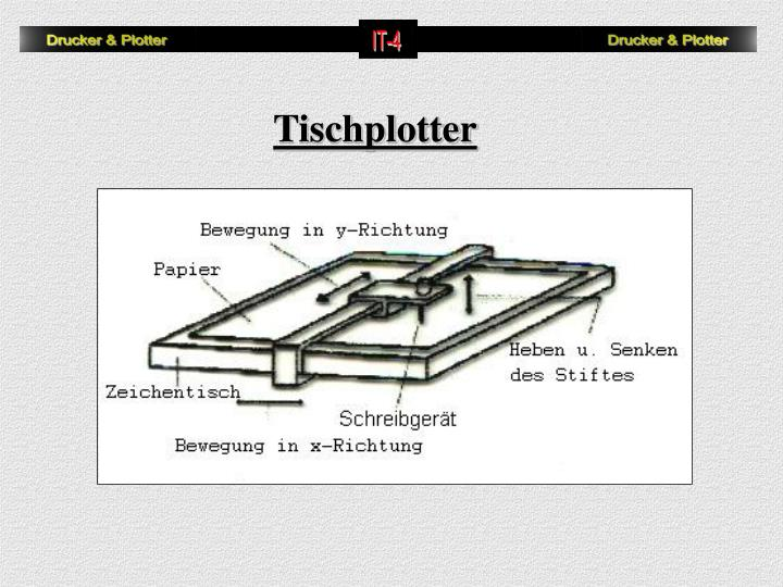 Tischplotter