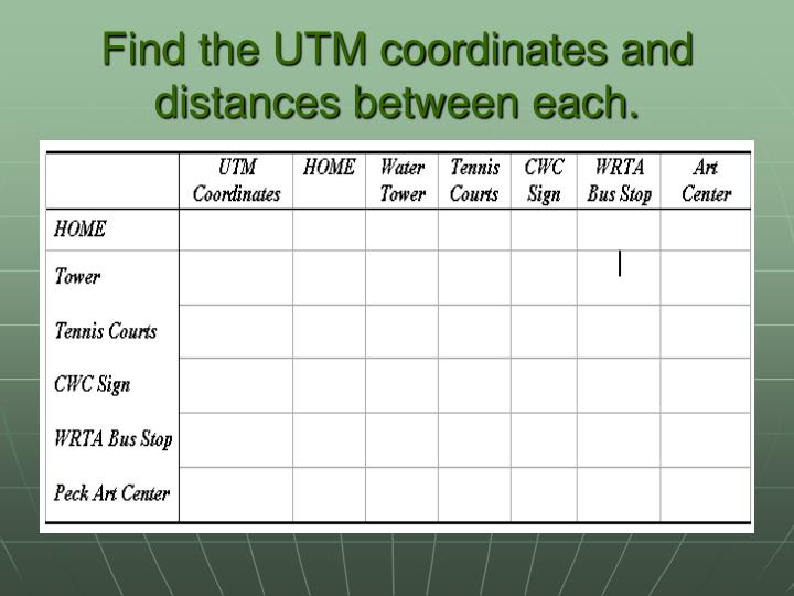 Find the UTM coordinates and distances between each.