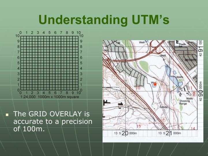 Understanding UTM's