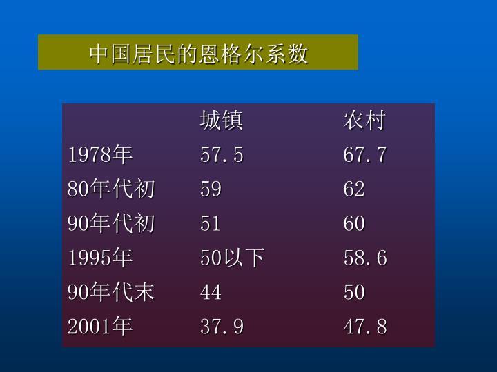 中国居民的恩格尔系数