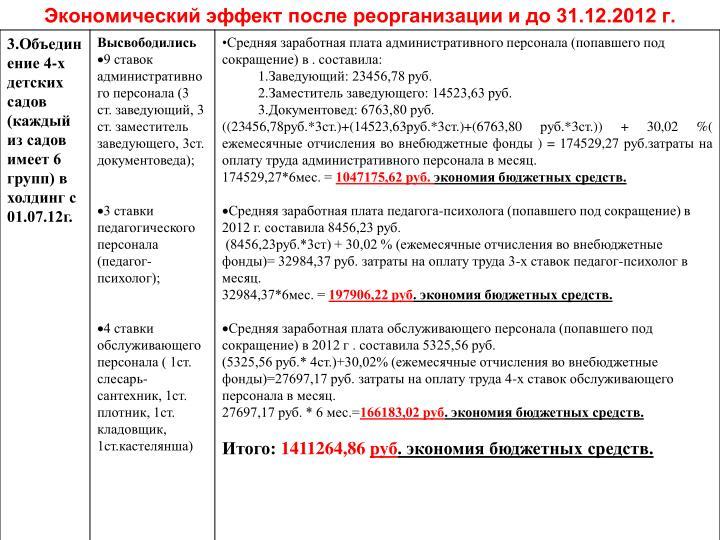 Экономический эффект после реорганизации и до 31.12.2012 г.