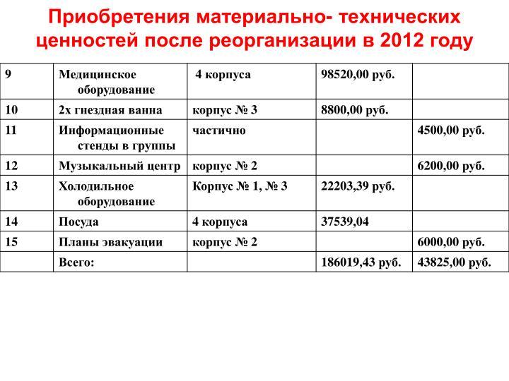 Приобретения материально- технических ценностей после реорганизации в 2012 году