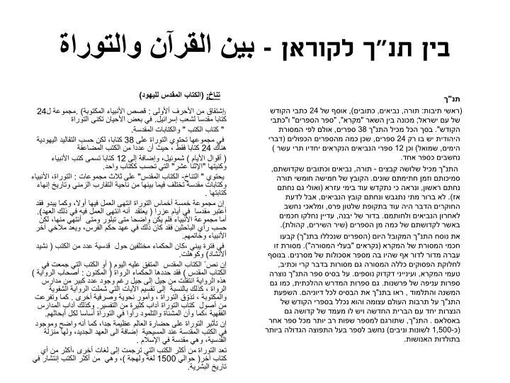 """בין תנ""""ך לקוראן - بين القرآن والتوراة"""