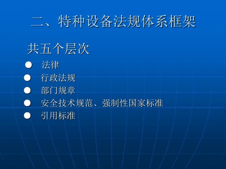 二、特种设备法规体系框架