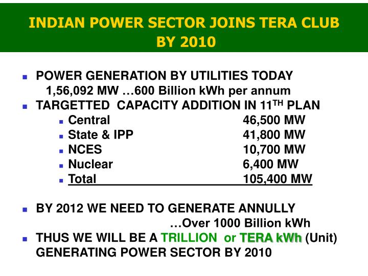 INDIAN POWER SECTOR JOINS TERA CLUB