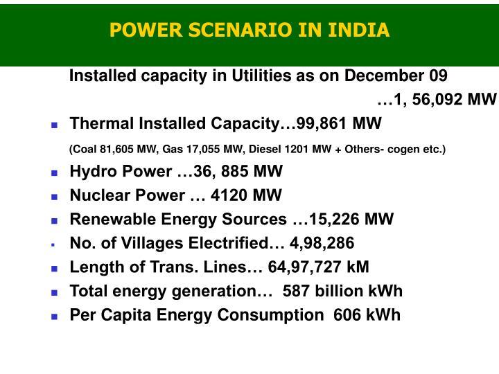 POWER SCENARIO IN INDIA