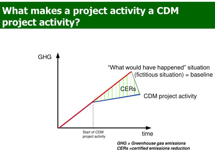 What makes a project activity a CDM project activity?