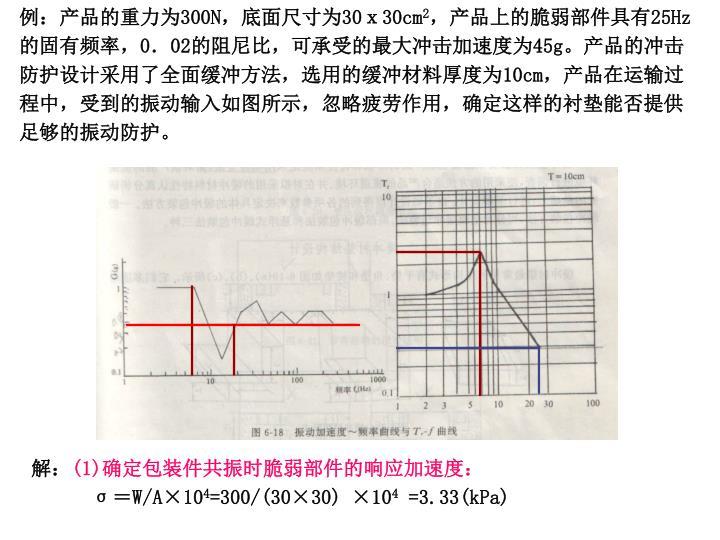 例:产品的重力为