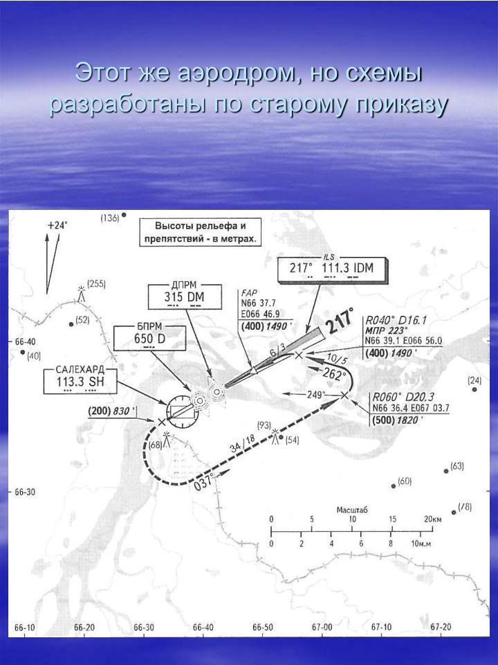 Этот же аэродром, но схемы разработаны по старому приказу