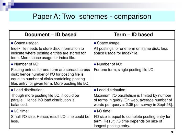 Paper A: Two  schemes - comparison