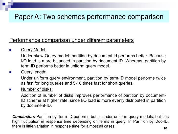 Paper A: Two schemes performance comparison