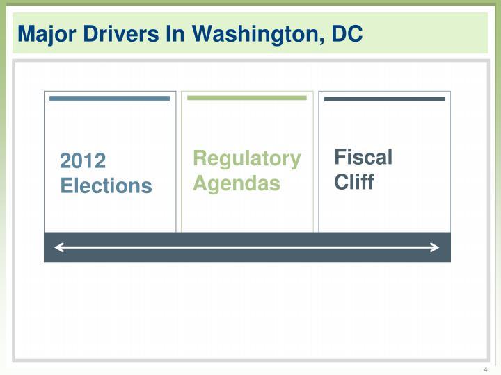 Major Drivers In Washington, DC