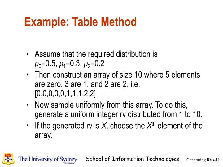Example: Table Method