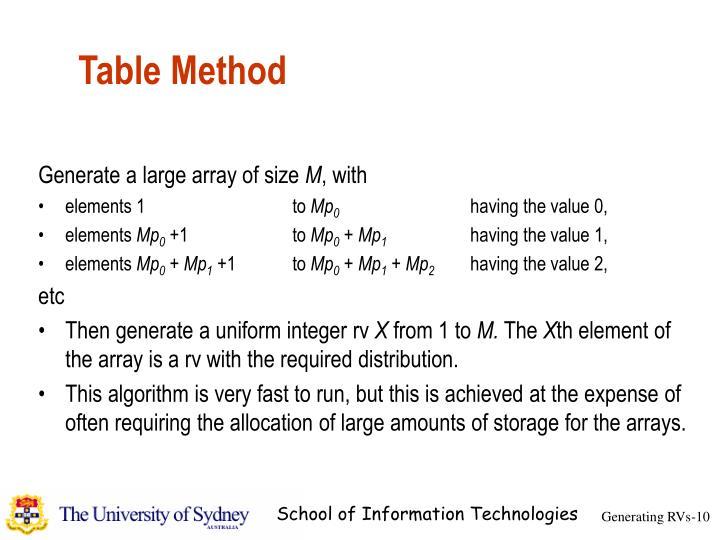 Table Method