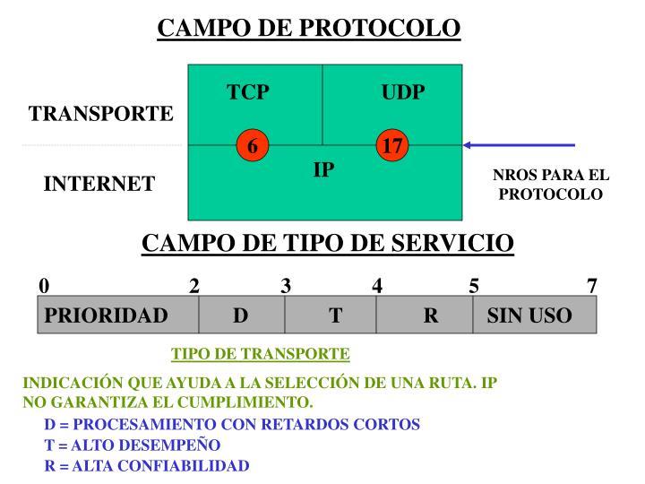 CAMPO DE PROTOCOLO