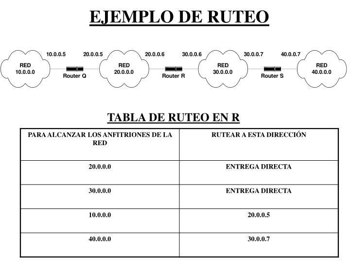 EJEMPLO DE RUTEO