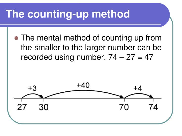 The counting-up method