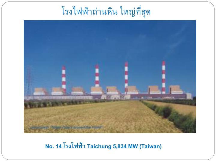 โรงไฟฟ้าถ่านหิน ใหญ่ที่สุด