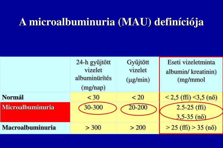 A microalbuminuria (MAU) definíciója